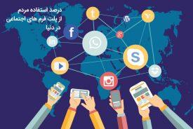 درصد استفاده مردم از پلت فرم های اجتماعی در دنیا